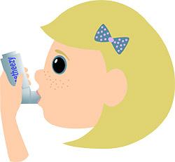 Inhaliergeräte Asthma Spray