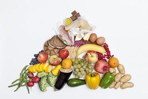 Volumetrics Diät pyramide ernährung