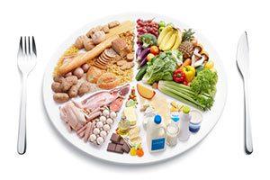 trennkost ernährungskreis
