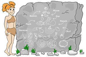Steinzeitdiät Paleo Diät
