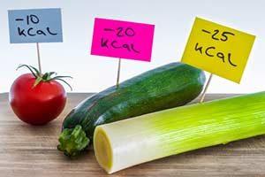 Kalorien Kalorientabelle lebensmittel