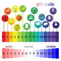 Behandlung Azidose-Therapie; ph-Wert; pH-Skala
