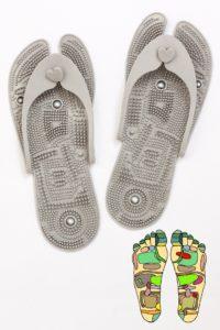 Orthopädische Schuhe Fußreflexzonenmassage massage reflexzonen meridiane