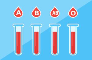 Blutgruppen Diät