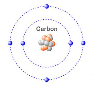 kohlenstoff , atom , atome , bio , chemie , wissenschaft , biochemie , element , elektron , proton , neutron , subatomare