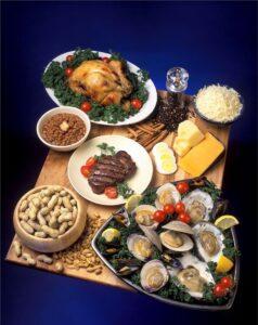 lebensmittel , zink , nährstoff , gesund , huhn , eier , käse , austern , rindfleisch , bohnen , erdnüsse , ernährung , diät